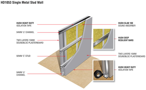 Hd1053 Single Metal Stud Wall Jpg